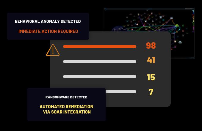 ThreatWarrior Threat Score Alerts